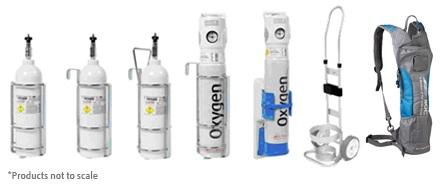 Cylinder storage and handling | BOC Australia - A Member of